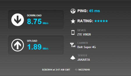 speedtest, powerphone, Bolt