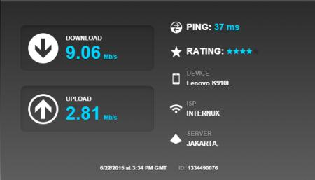 Bolt!, internet, access, speedtest